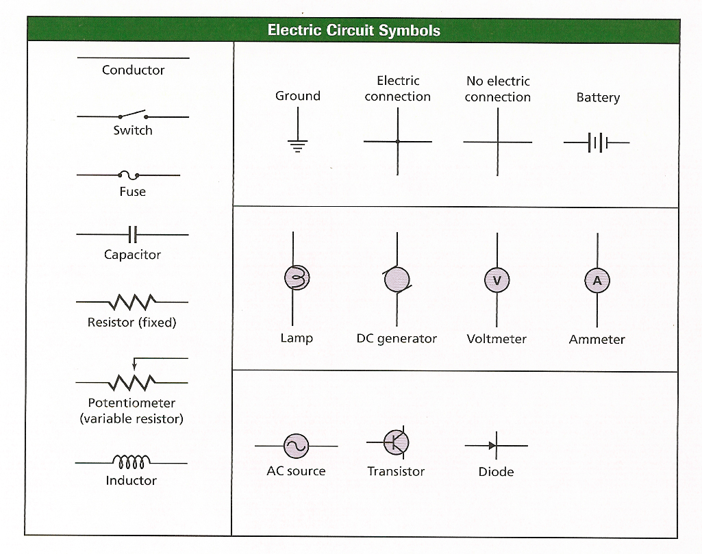 electrical diagram schematic symbols diagram free printable wiring diagrams